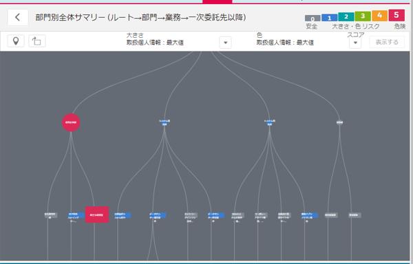 SRMT_ツリー図