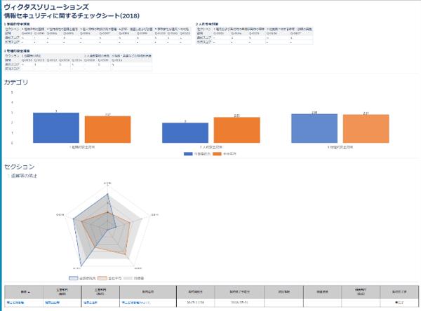 SRMT_分析