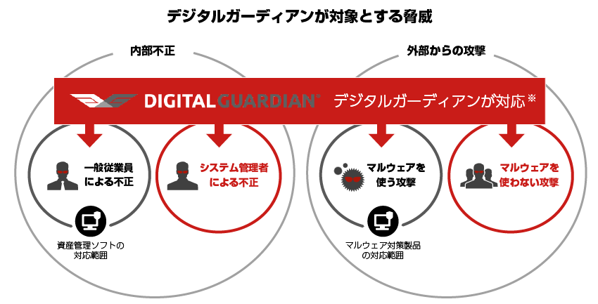 atp-module-chart.png