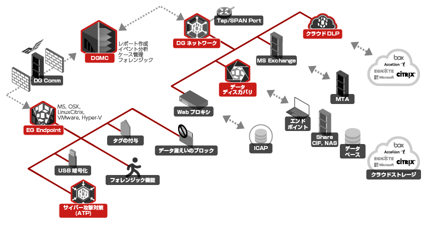 malware-attack-chart.png