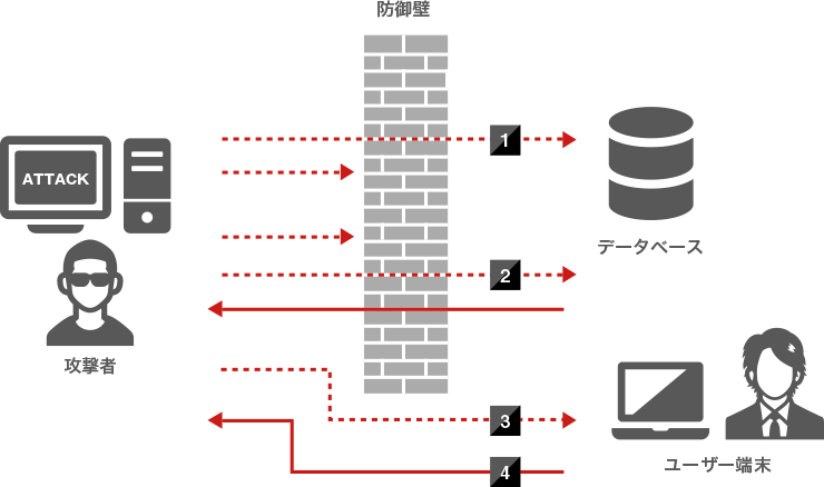 eps-firewall.png