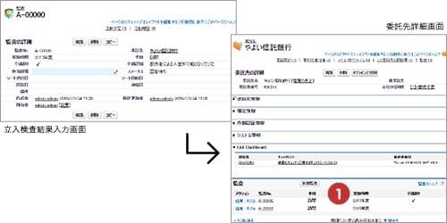 立入検査結果の登録